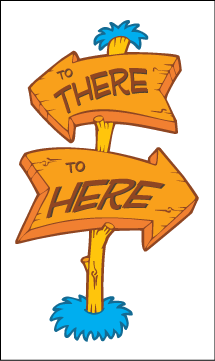 here-there-signpost